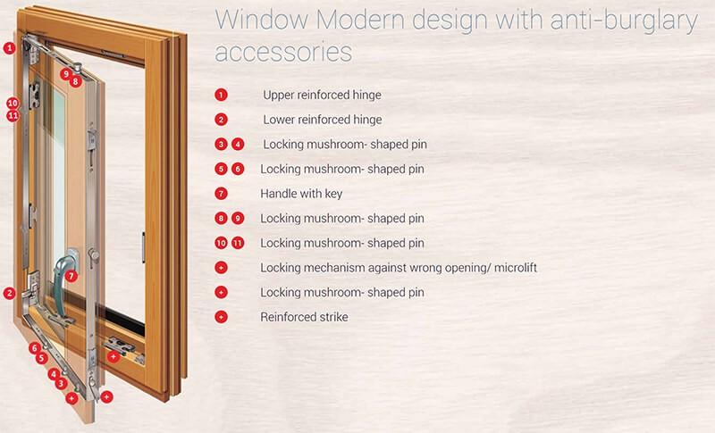 נקודות נעילה של חלון עץ