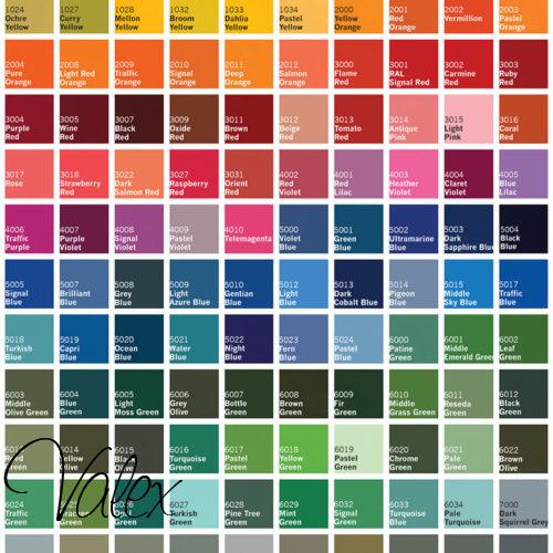 איך לבחור צבע למעקות?